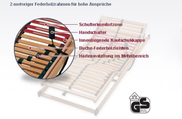 motor lattenrost novum vario el 2 g nstig massiva m. Black Bedroom Furniture Sets. Home Design Ideas